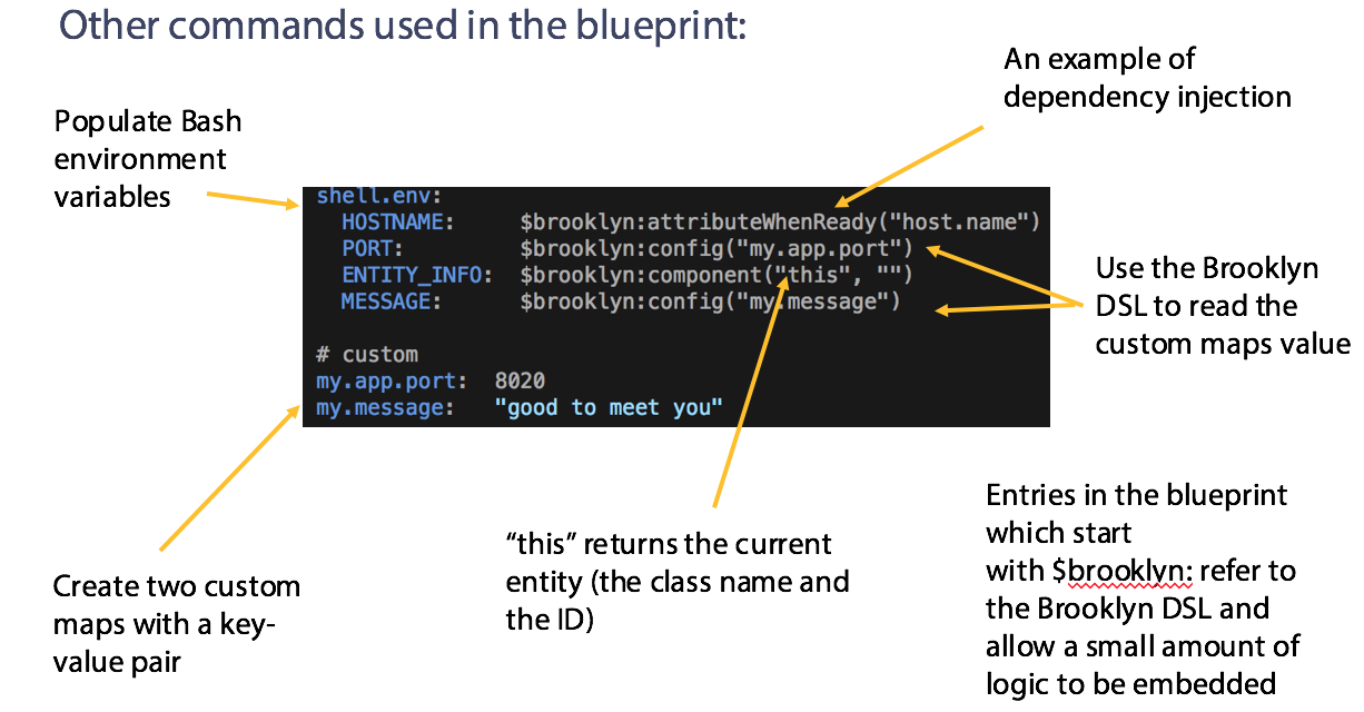 Write a new blueprint with bash cloudsoft amp let us continue to explore the blueprint by looking at the sensors and enrichers used in it malvernweather